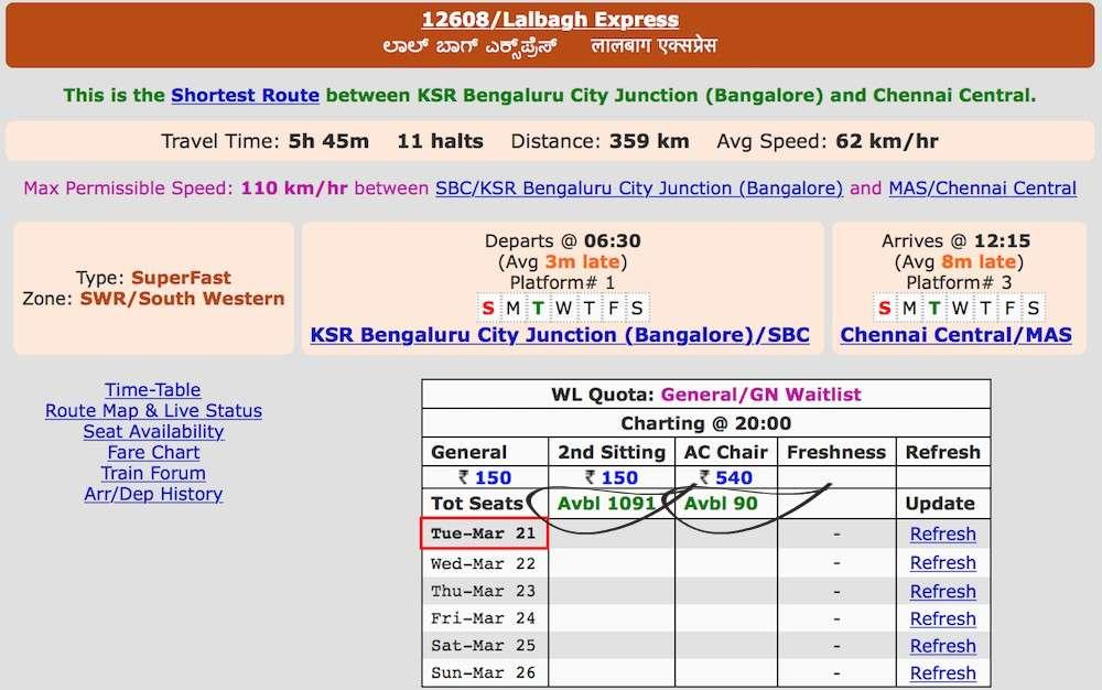 Bangalore-to-Chennai-A-GNWL-Quota-Route.